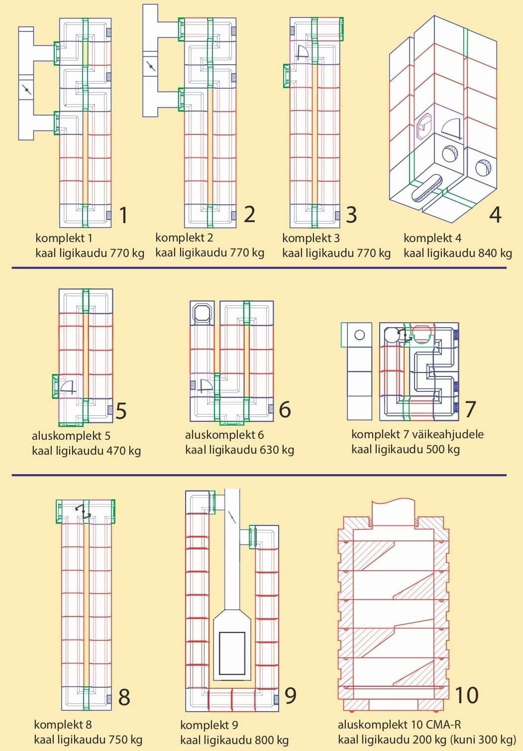Cebud soojamüürimoodulite CMA skeemid