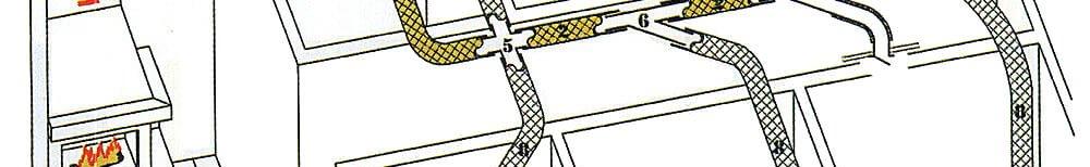 DMO-kamina-ohkkuttesusteemi-jaotus-skeem.jpg
