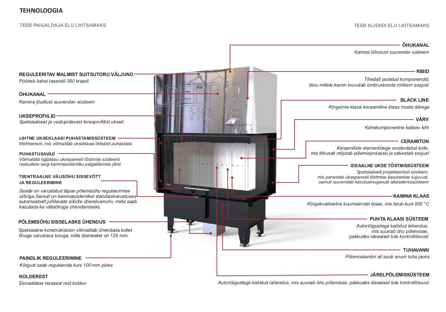 Defro Home Kaminasüdamik Intra BP G tehnoloogia