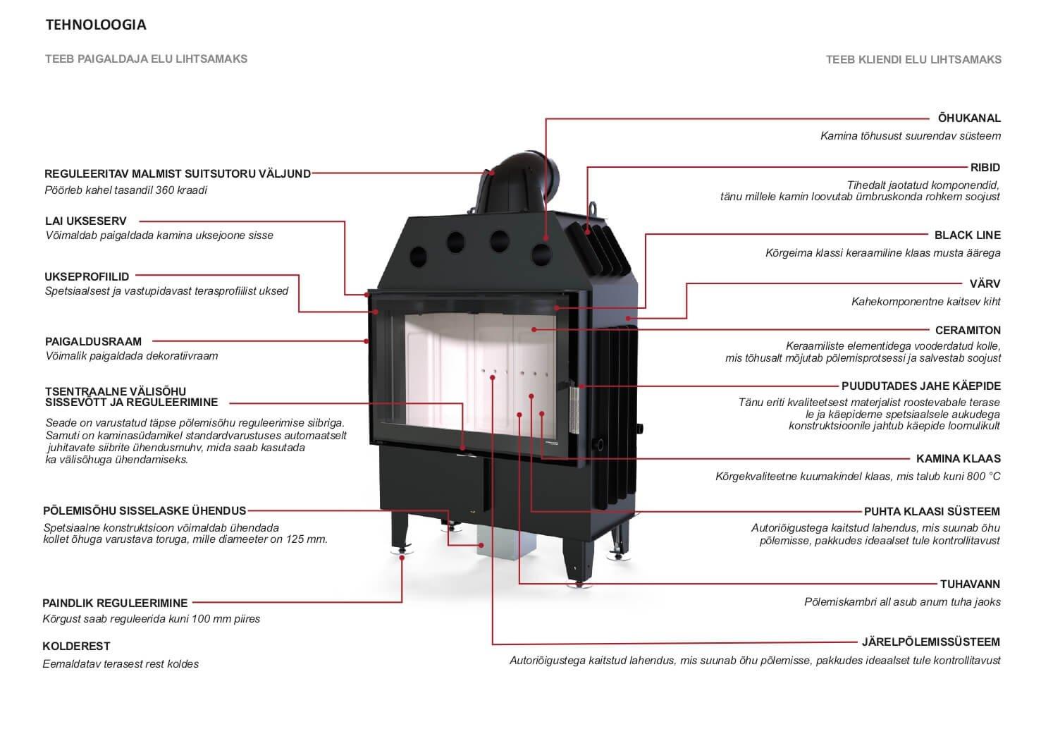 Defro-Home-Sudamik-Intra-tehnoloogia-EE.jpg