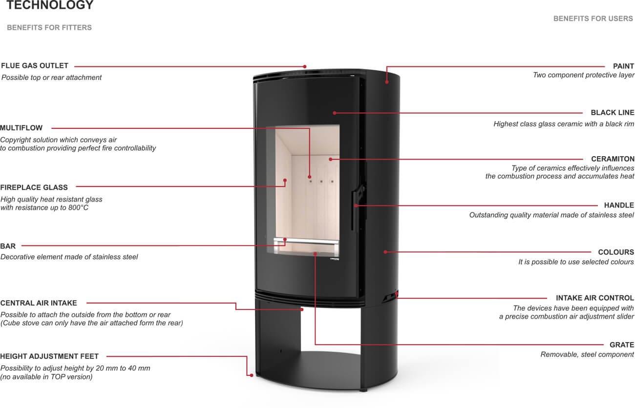 Defro-Kamin-ORBIS-LOG-Tehnoloogia-EN.jpg