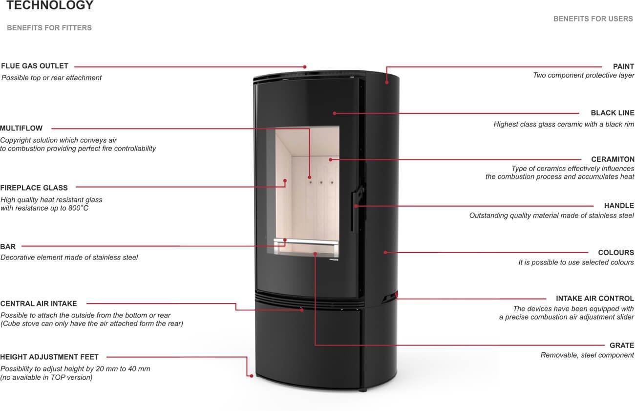 Defro-Kamin-ORBIS-Tehnoloogia-EN.jpg